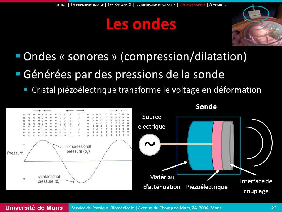 Université de Mons Ondes « sonores » (compression/dilatation) Générées par des pressions de la sonde Cristal piézoélectrique transforme le voltage en