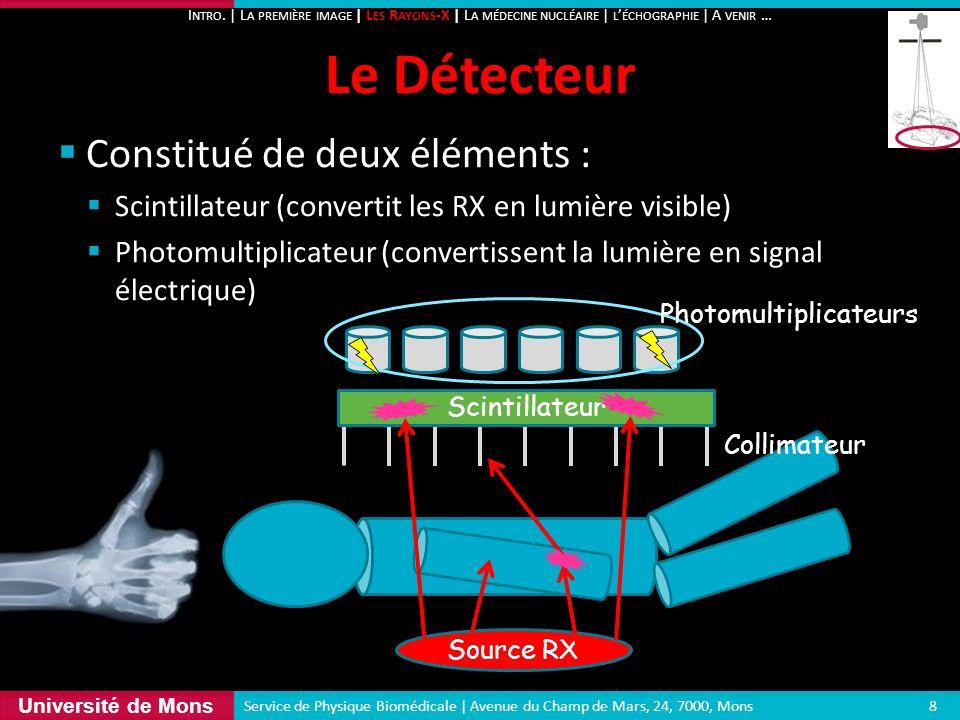 Université de Mons Constitué de deux éléments : Scintillateur (convertit les RX en lumière visible) Photomultiplicateur (convertissent la lumière en s