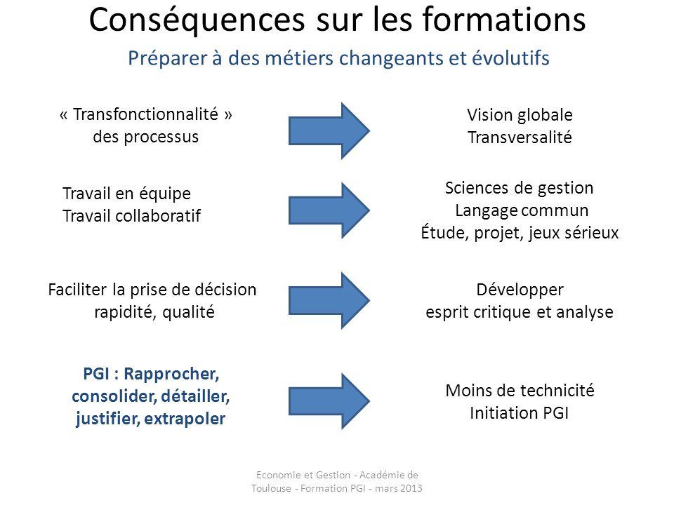 Conséquences sur les formations Vision globale Transversalité « Transfonctionnalité » des processus PGI : Rapprocher, consolider, détailler, justifier