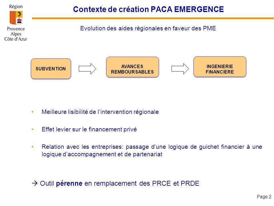 Contexte de création PACA EMERGENCE Evolution des aides régionales en faveur des PME Meilleure lisibilité de lintervention régionale Effet levier sur