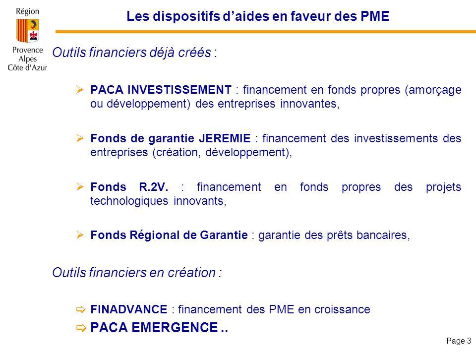 Les dispositifs daides en faveur des PME Outils financiers déjà créés : PACA INVESTISSEMENT : financement en fonds propres (amorçage ou développement)