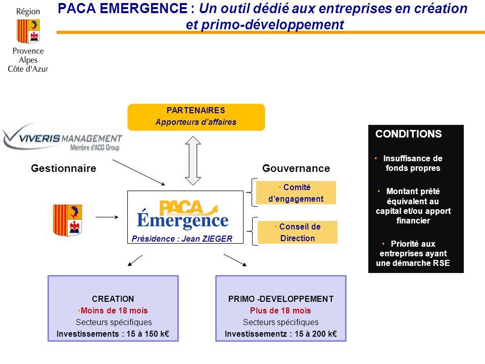 Comité dengagement GestionnaireGouvernance Présidence : Jean ZIEGER CREATION Moins de 18 mois Secteurs spécifiques Investissements : 15 à 150 k PRIMO