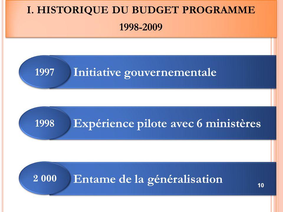 Initiative gouvernementale 1997 Expérience pilote avec 6 ministères 1998 Entame de la généralisation 2 000 I.