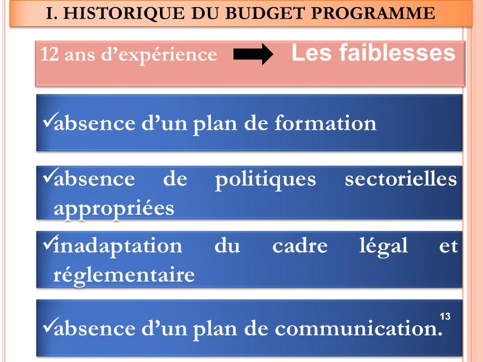 12 ans dexpérience Les faiblesses absence dun plan de formation absence de politiques sectorielles appropriées absence dun plan de communication.