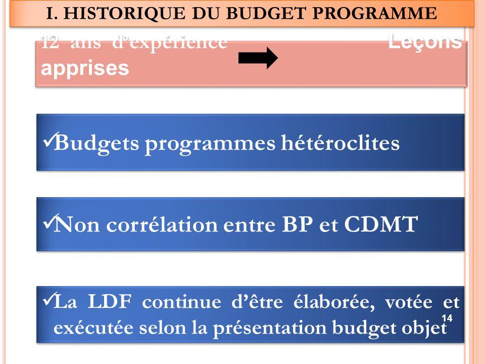 12 ans dexpérience Leçons apprises Budgets programmes hétéroclites Non corrélation entre BP et CDMT La LDF continue dêtre élaborée, votée et exécutée selon la présentation budget objet I.
