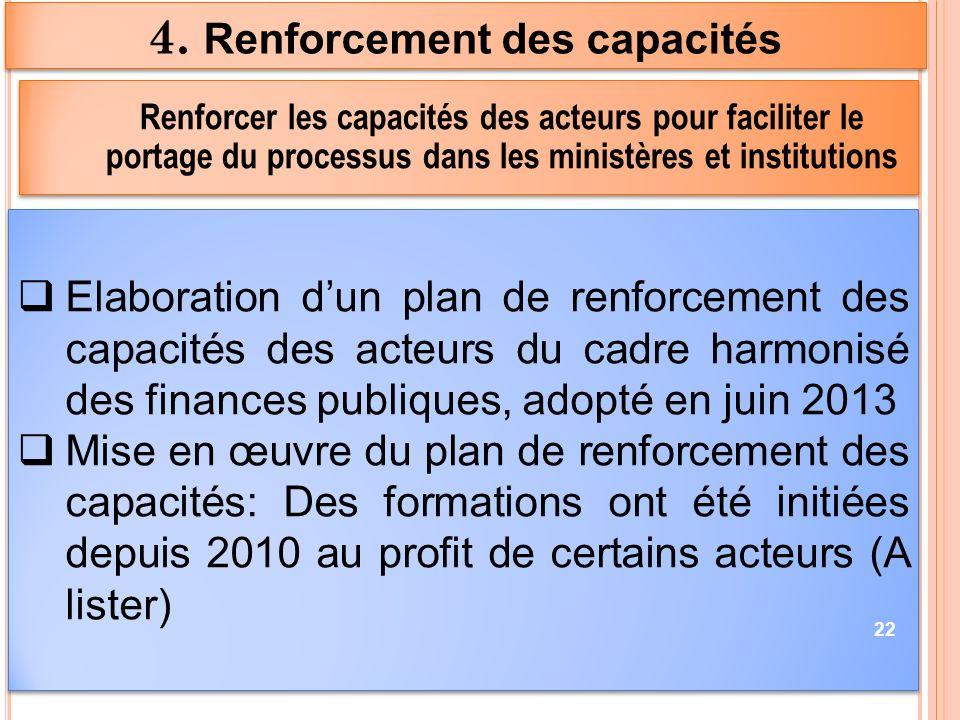 Elaboration dun plan de renforcement des capacités des acteurs du cadre harmonisé des finances publiques, adopté en juin 2013 Mise en œuvre du plan de renforcement des capacités: Des formations ont été initiées depuis 2010 au profit de certains acteurs (A lister) Elaboration dun plan de renforcement des capacités des acteurs du cadre harmonisé des finances publiques, adopté en juin 2013 Mise en œuvre du plan de renforcement des capacités: Des formations ont été initiées depuis 2010 au profit de certains acteurs (A lister) 4.