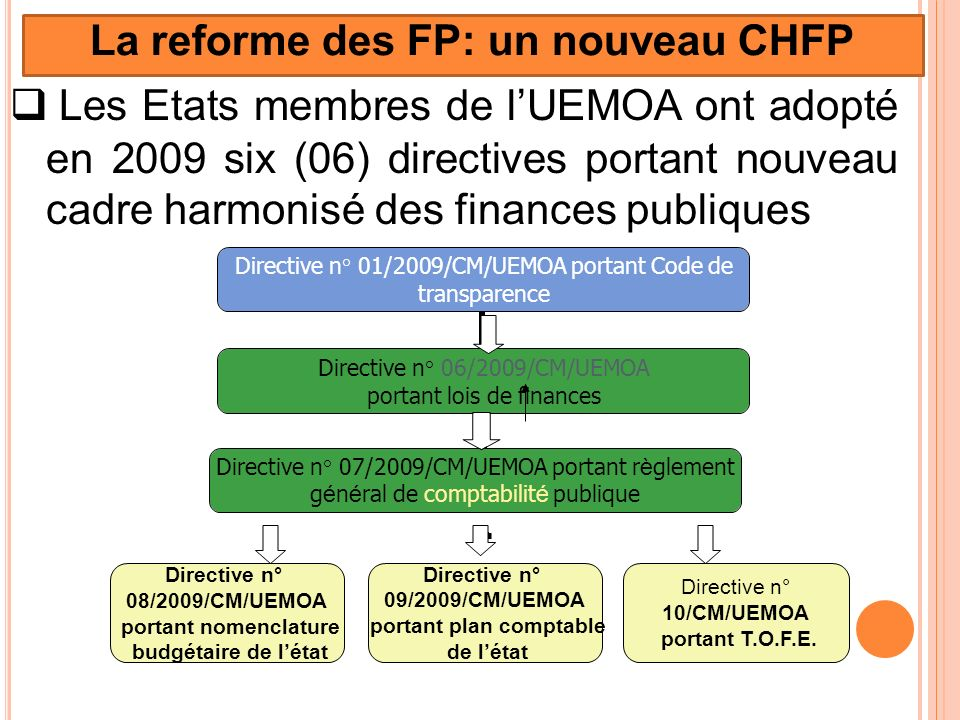 Directive n° 09/2009/CM/UEMOA portant plan comptable de létat Directive n° 08/2009/CM/UEMOA portant nomenclature budgétaire de létat Directive n° 10/CM/UEMOA portant T.O.F.E.