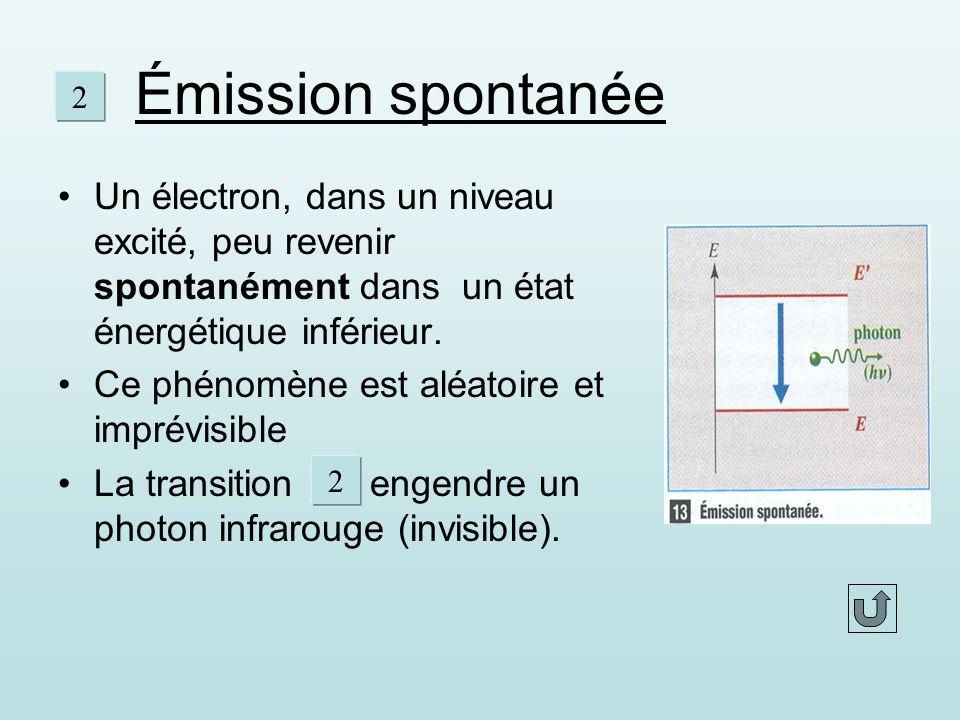 Émission spontanée Un électron, dans un niveau excité, peu revenir spontanément dans un état énergétique inférieur.