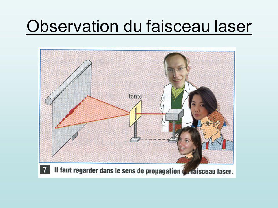 Observation du faisceau laser