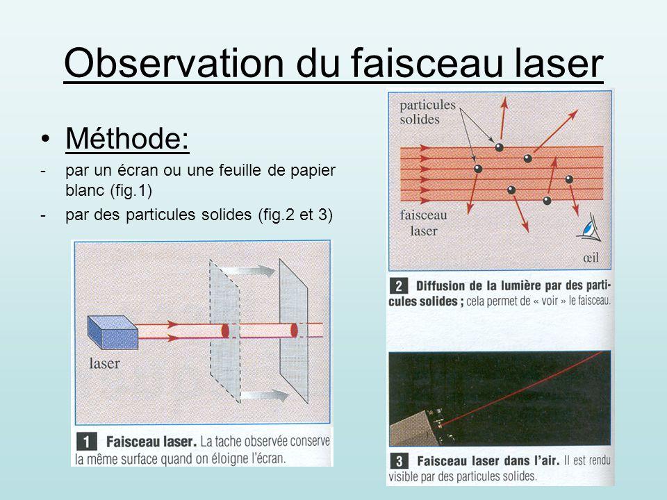 Méthode: -par un écran ou une feuille de papier blanc (fig.1) -par des particules solides (fig.2 et 3)