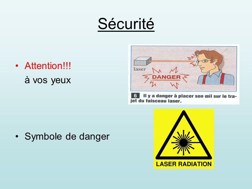 Sécurité Attention!!! à vos yeux Symbole de danger