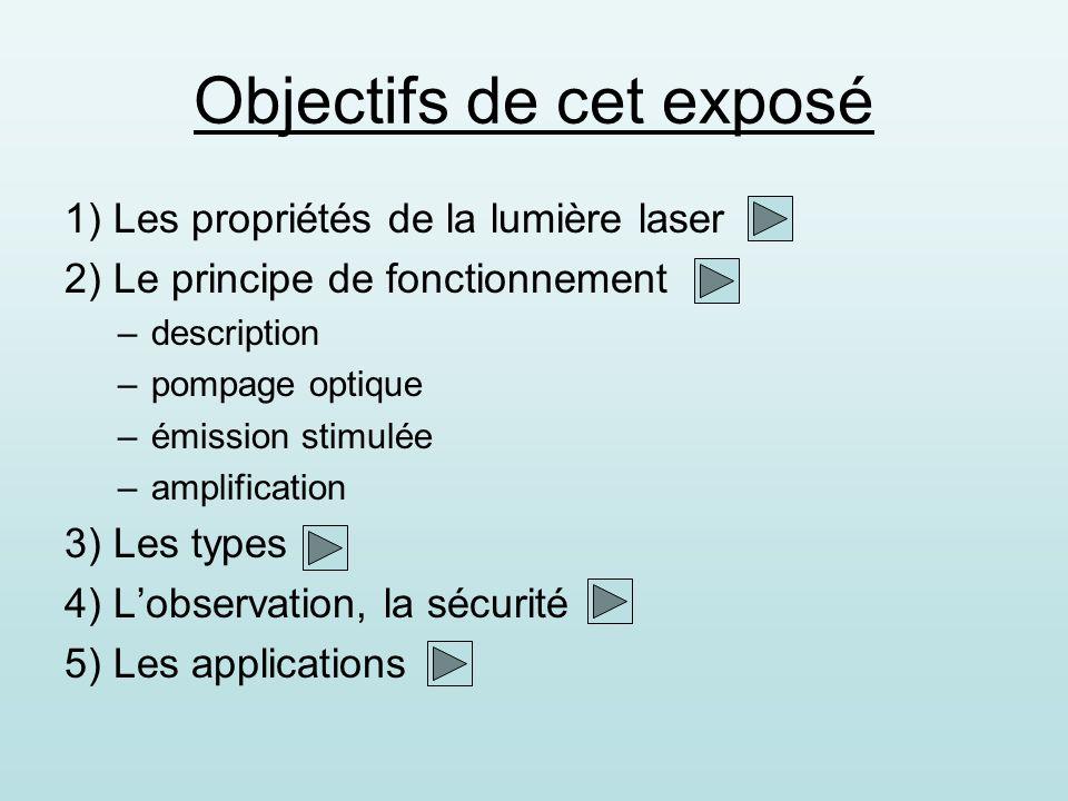 Les types du laser Le laser helium - néon (milieu actif = mélange de He + Ne gazeux) Schéma