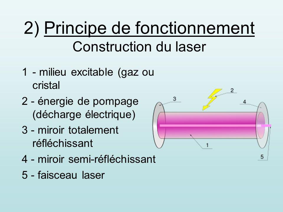 Remarque : Emission de la lumière h = E – E Un atome émet de la lumière (un photon) quand il passe dun niveau énergétique excité E à un niveau énergétique inférieur E.