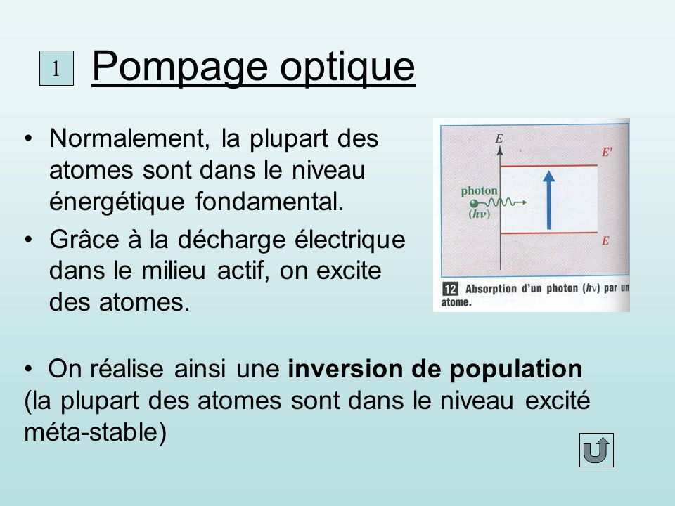 Pompage optique Normalement, la plupart des atomes sont dans le niveau énergétique fondamental.