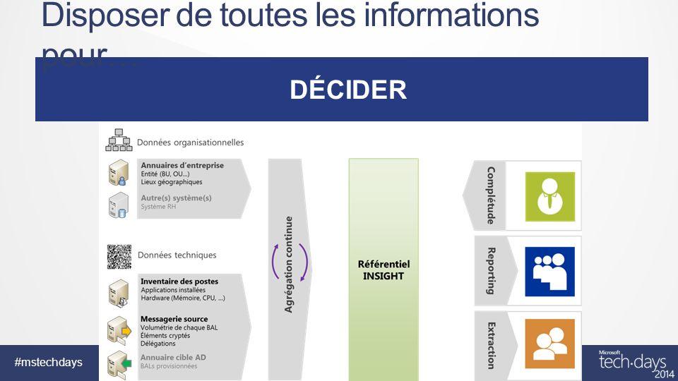 #mstechdays Infrastructure, communication & collaboration DÉCIDER Disposer de toutes les informations pour…