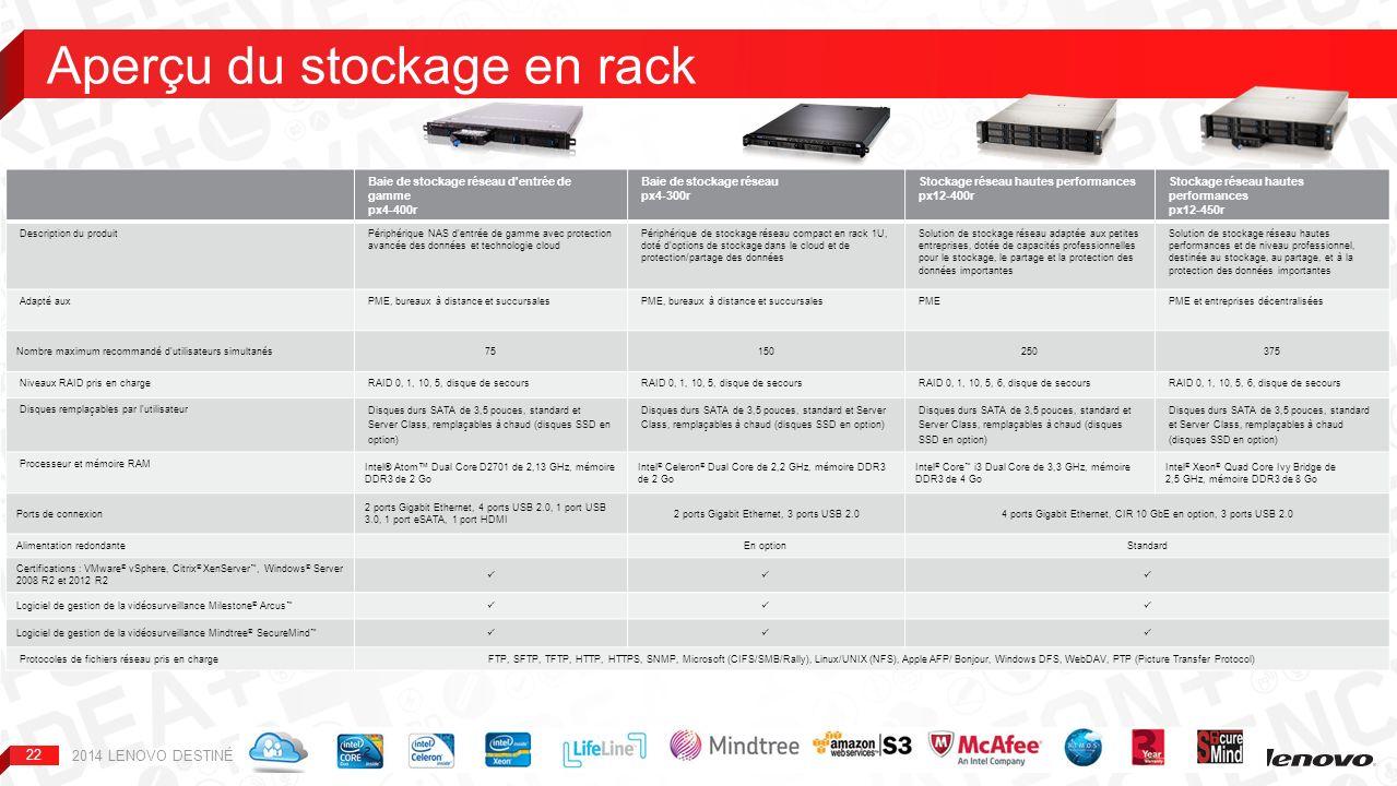 Périphériques de stockage réseau Lenovo ® Services et assistance 2014 LENOVO DESTINÉ À UN USAGE INTERNE.