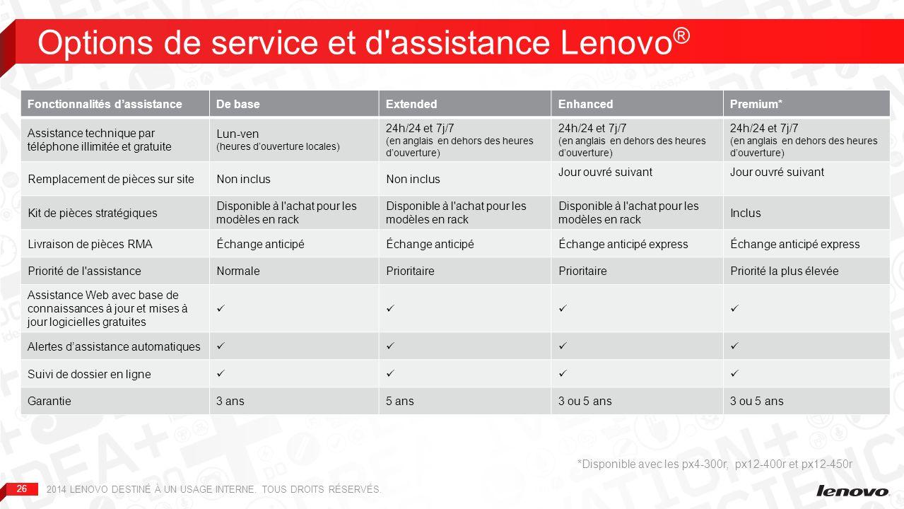 Technologie de stockage LenovoEMC LifeLine 2014 LENOVO DESTINÉ À UN USAGE INTERNE.