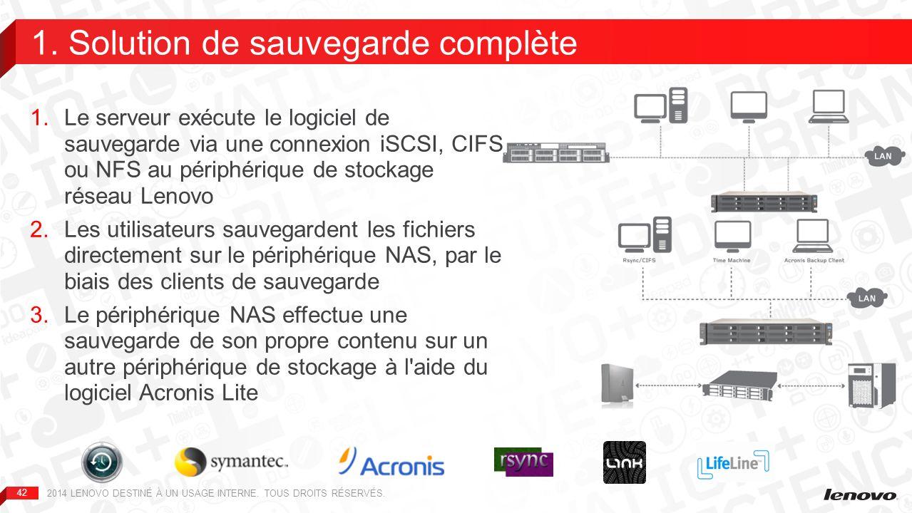 43 Réplication des données entre des périphériques de stockage réseau Lenovo pour la protection des données ou la distribution de contenu Utilisation du protocole Rsync ou CIFS sécurisé Basée sur une règle (jour/heure) ou ad hoc à laide du bouton QuickTransfer Incrémentielle (seul le contenu modifié est copié), au niveau des blocs des fichiers 2.