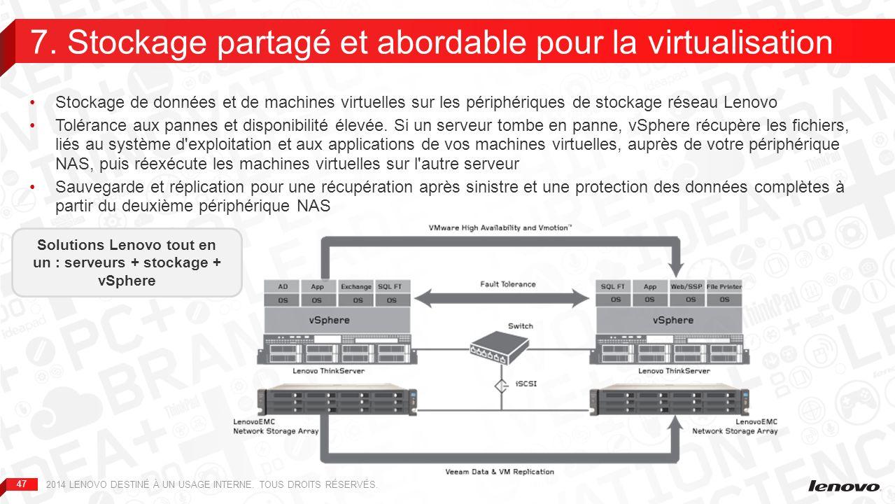 48 8.Infrastructure de bureau virtuel 2014 LENOVO DESTINÉ À UN USAGE INTERNE.