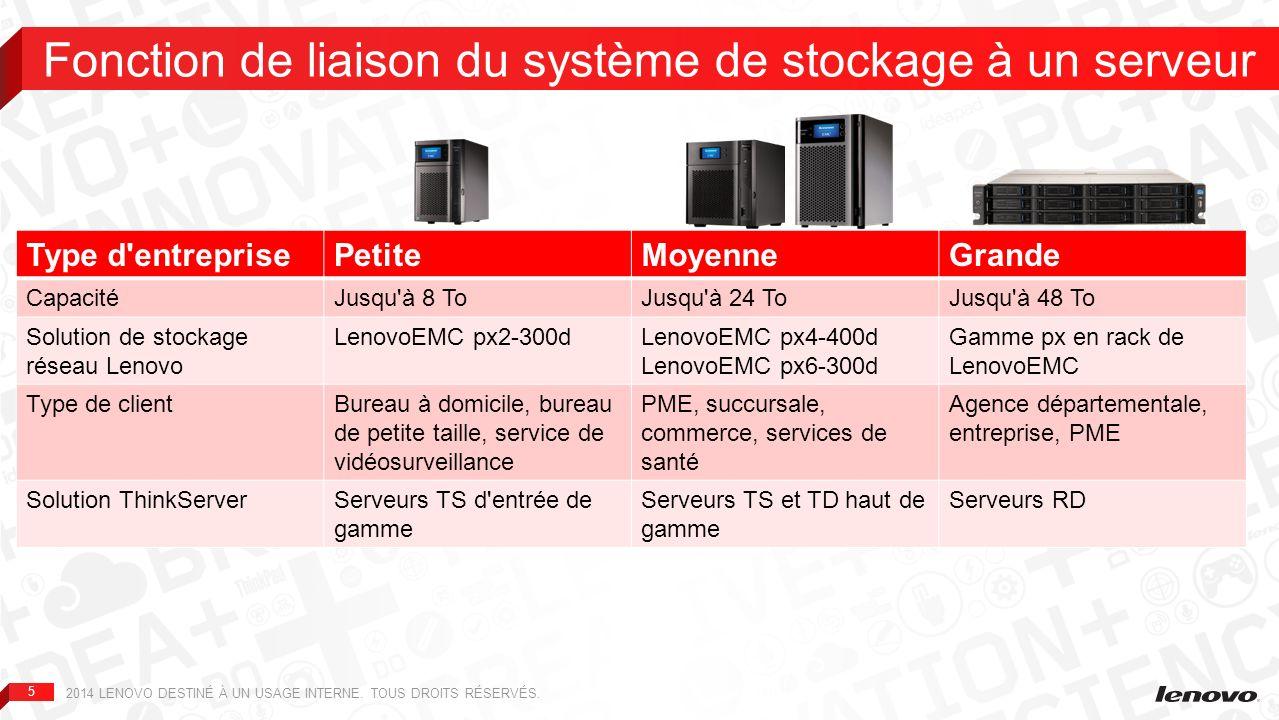 6 Offre complémentaire : Client ou Serveur + Stockage 2014 LENOVO DESTINÉ À UN USAGE INTERNE.