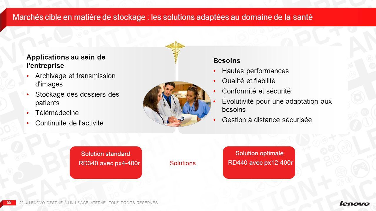 56 Solutions pour les magasins indépendants et franchisés 2014 LENOVO DESTINÉ À UN USAGE INTERNE.