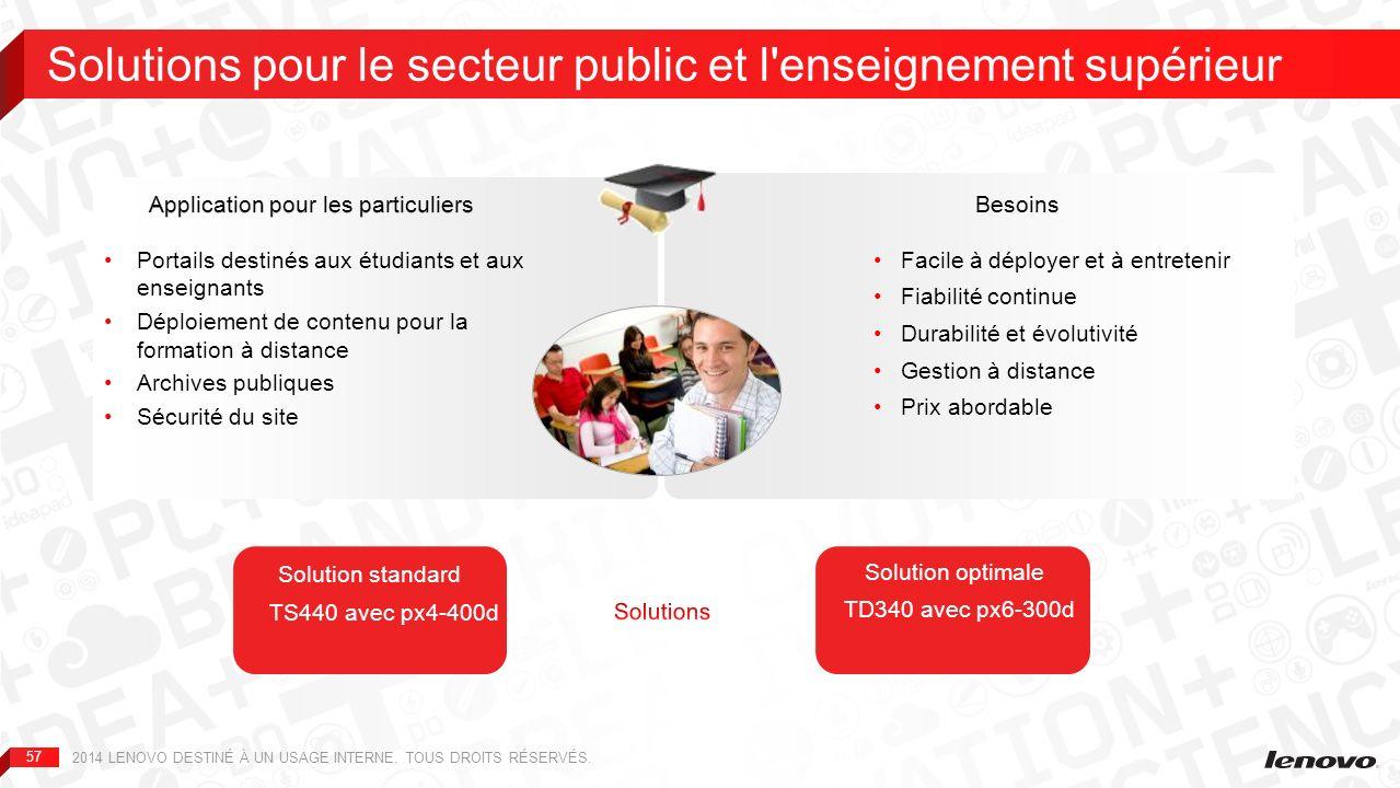 58 Solutions adaptées aux services professionnels 2014 LENOVO DESTINÉ À UN USAGE INTERNE.