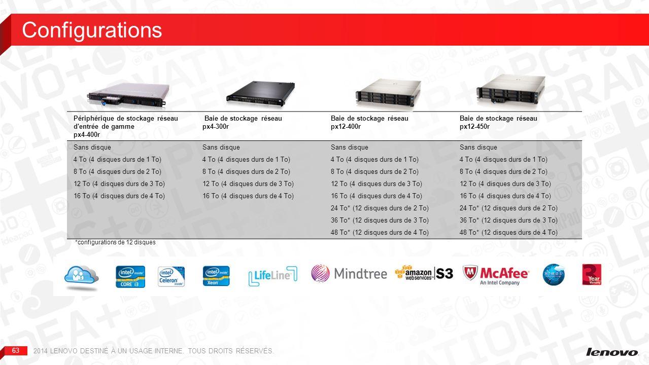 © 2014 Lenovo.Tous droits réservés.