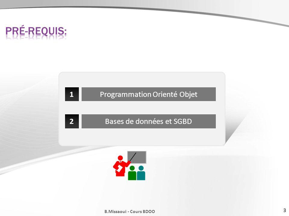3 B.Missaoui - Cours BDOO 1 2 Programmation Orienté Objet Bases de données et SGBD