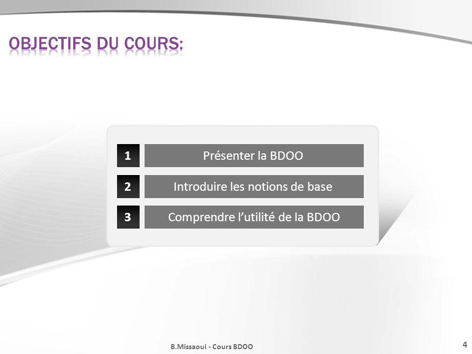 4 B.Missaoui - Cours BDOO 1 2 3 Présenter la BDOO Introduire les notions de base Comprendre lutilité de la BDOO