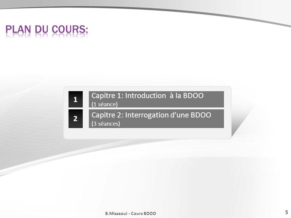 5 B.Missaoui - Cours BDOO 1 2 Capitre 1: Introduction à la BDOO (1 séance) Capitre 2: Interrogation dune BDOO (3 séances)