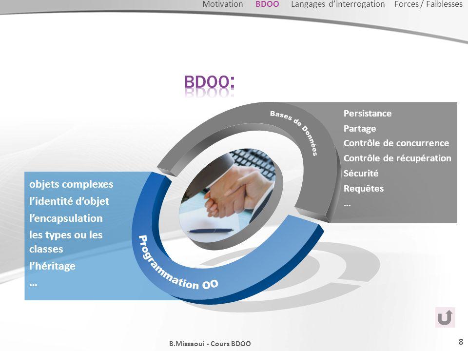 9 B.Missaoui - Cours BDOO « …une base de données dans laquelle les données sont stockées comme des objets dans un environnement de programmation orienté objet et qui est gérée par un système de gestion de base de données orienté objet.