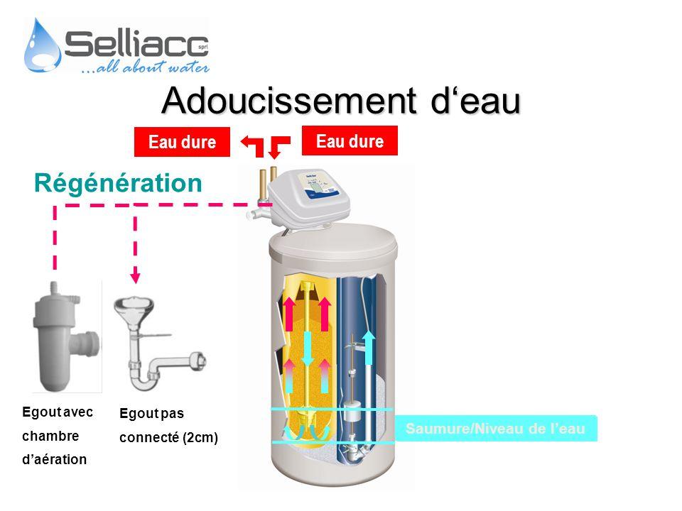 Hard water Régénération Egout avec chambre daération Egout pas connecté (2cm) Eau dure Saumure/Niveau de leau Adoucissement deau