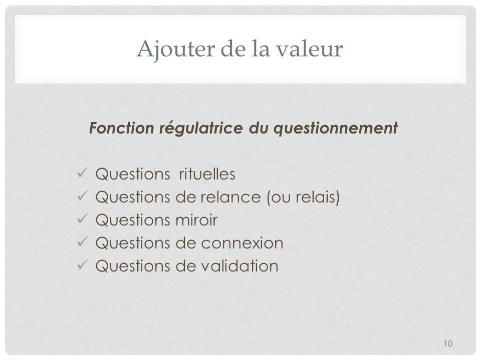 Ajouter de la valeur Fonction régulatrice du questionnement Questions rituelles Questions de relance (ou relais) Questions miroir Questions de connexion Questions de validation 10