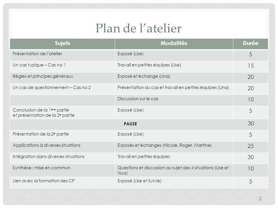 Plan de latelier SujetsModalitésDurée Présentation de latelierExposé (Lise) 5 Un cas typique – Cas no 1Travail en petites équipes (Lise) 15 Règles et