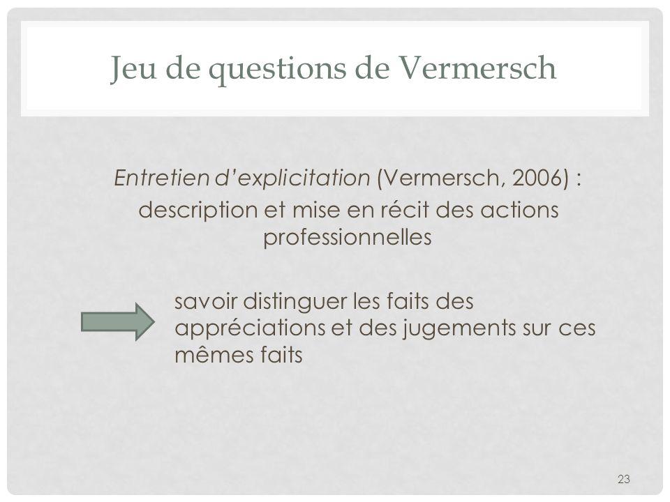 Jeu de questions de Vermersch Entretien dexplicitation (Vermersch, 2006) : description et mise en récit des actions professionnelles savoir distinguer les faits des appréciations et des jugements sur ces mêmes faits 23