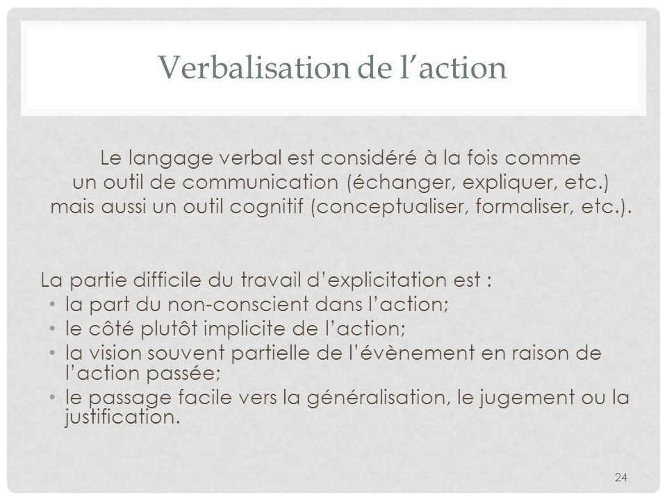 Verbalisation de laction Le langage verbal est considéré à la fois comme un outil de communication (échanger, expliquer, etc.) mais aussi un outil cognitif (conceptualiser, formaliser, etc.).