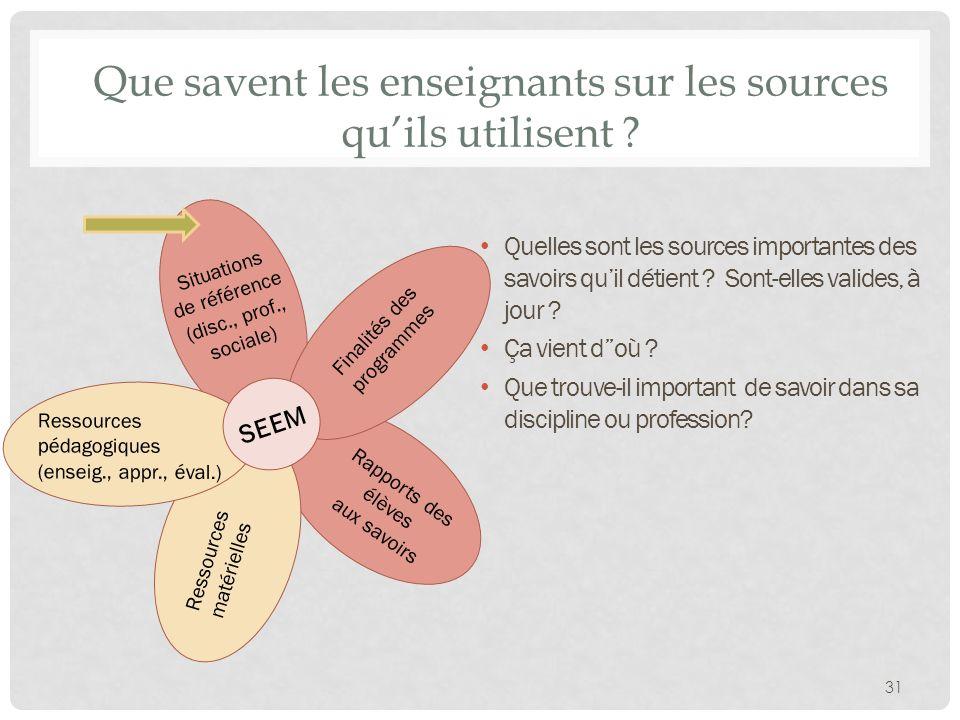 31 Que savent les enseignants sur les sources quils utilisent ? Quelles sont les sources importantes des savoirs quil détient ? Sont-elles valides, à