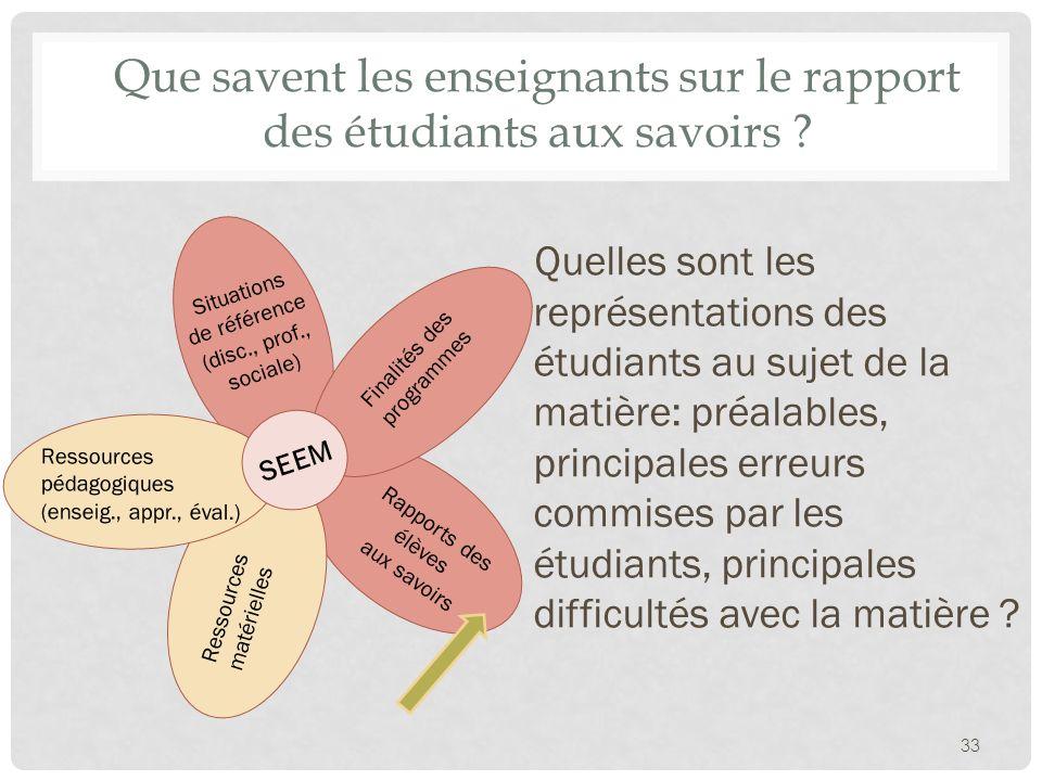 33 Quelles sont les représentations des étudiants au sujet de la matière: préalables, principales erreurs commises par les étudiants, principales diff