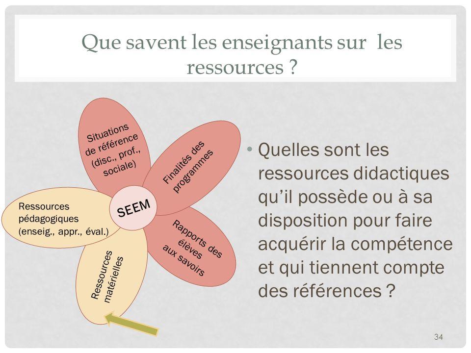 34 Que savent les enseignants sur les ressources ? Quelles sont les ressources didactiques quil possède ou à sa disposition pour faire acquérir la com