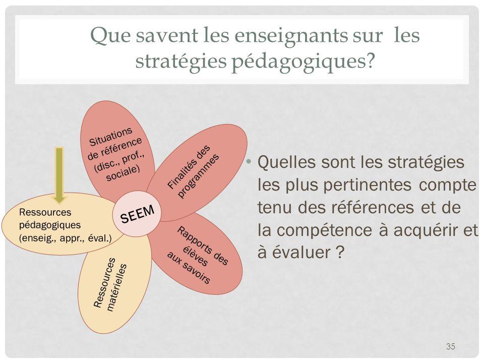 35 Que savent les enseignants sur les stratégies pédagogiques? Quelles sont les stratégies les plus pertinentes compte tenu des références et de la co
