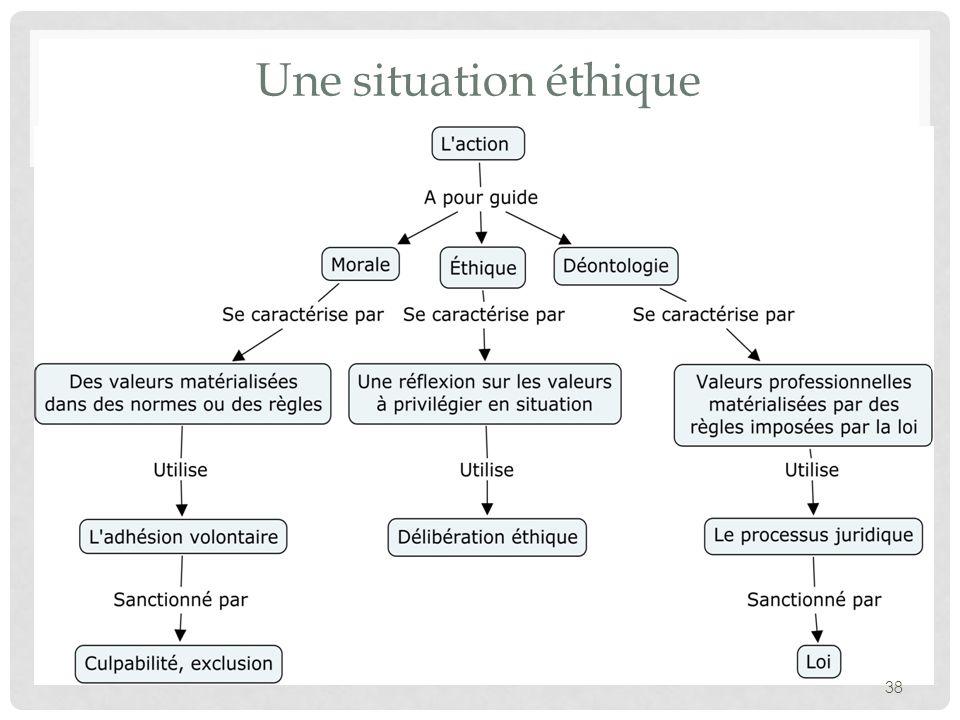Une situation éthique 38