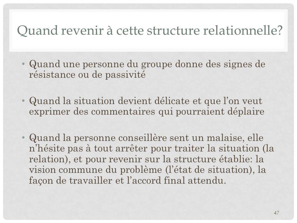 Quand revenir à cette structure relationnelle? Quand une personne du groupe donne des signes de résistance ou de passivité Quand la situation devient