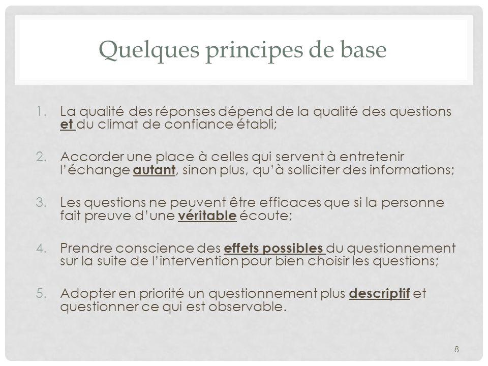 Quelques principes de base 1.La qualité des réponses dépend de la qualité des questions et du climat de confiance établi; 2.Accorder une place à celle