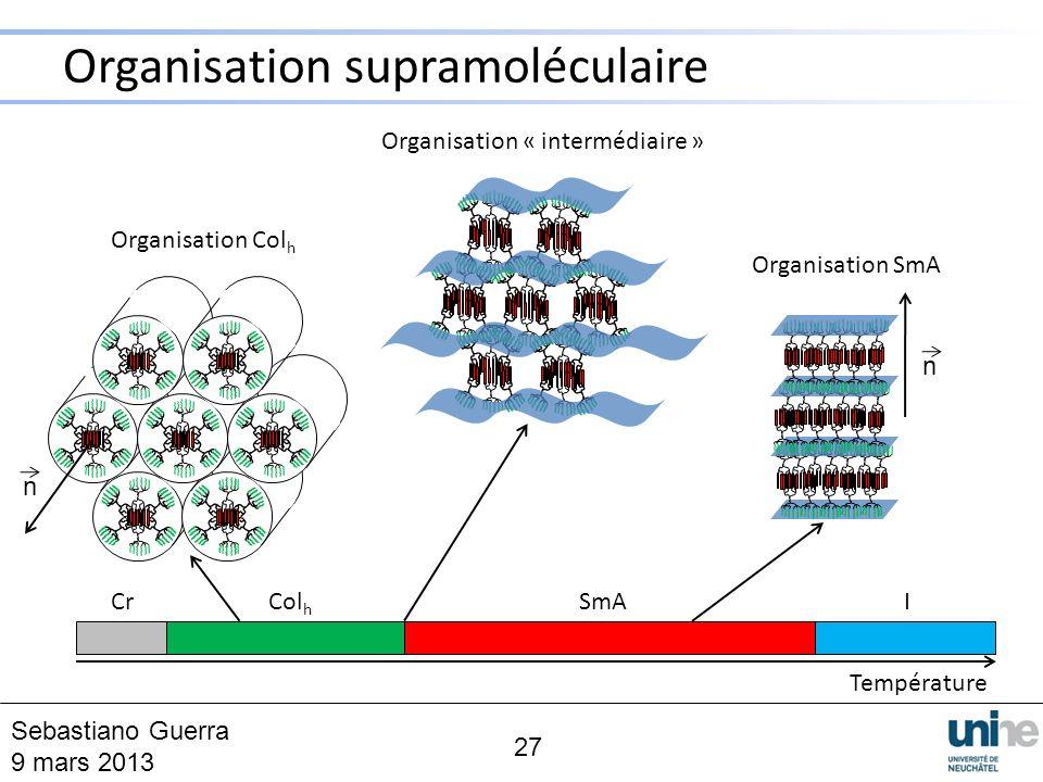 Température CrCol h SmAI n Organisation Col h Organisation « intermédiaire » n Organisation SmA Organisation supramoléculaire 27 Sebastiano Guerra 9 m