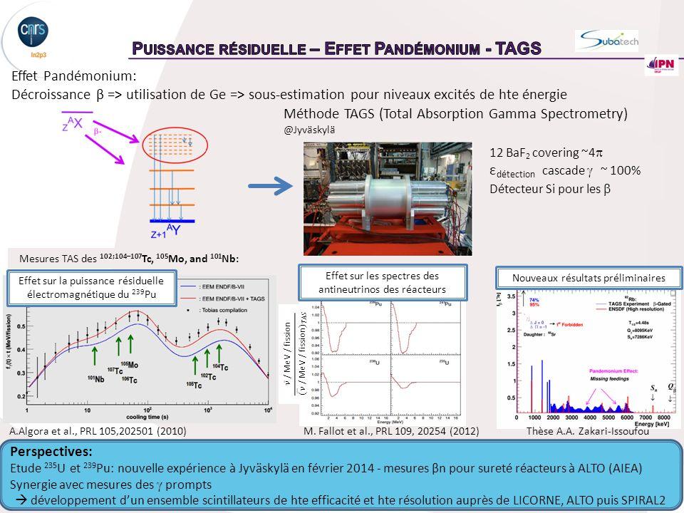 11 Ch.O.Bacri, le 24 Octobre 2013CS IN2P3 – Données nucléaires Effet Pandémonium: Décroissance β => utilisation de Ge => sous-estimation pour niveaux excités de hte énergie Méthode TAGS (Total Absorption Gamma Spectrometry) @Jyväskylä 12 BaF 2 covering ~4 ε détection cascade ~ 100% Détecteur Si pour les Perspectives: Etude 235 U et 239 Pu: nouvelle expérience à Jyväskylä en février 2014 - mesures βn pour sureté réacteurs à ALTO (AIEA) Synergie avec mesures des prompts développement dun ensemble scintillateurs de hte efficacité et hte résolution auprès de LICORNE, ALTO puis SPIRAL2 A.Algora et al., PRL 105,202501 (2010) Effet sur la puissance résiduelle électromagnétique du 239 Pu M.