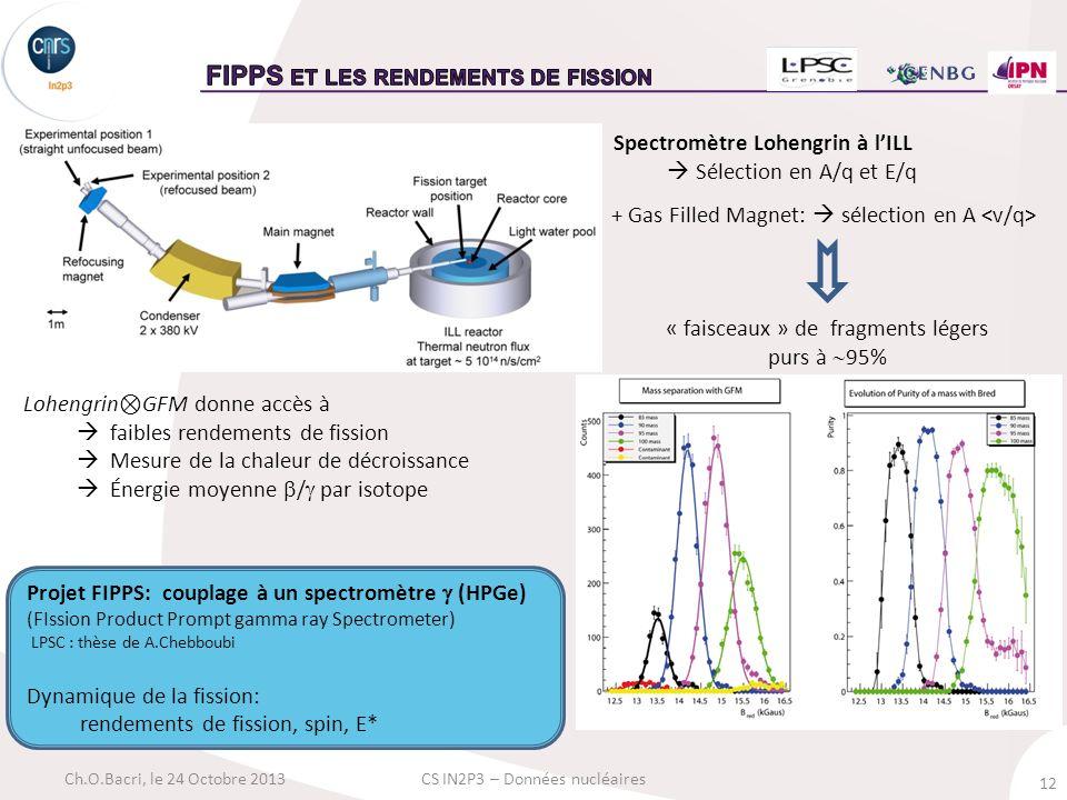12 Ch.O.Bacri, le 24 Octobre 2013CS IN2P3 – Données nucléaires Spectromètre Lohengrin à lILL Sélection en A/q et E/q + Gas Filled Magnet: sélection en A « faisceaux » de fragments légers purs à 95% Lohengrin GFM donne accès à faibles rendements de fission Mesure de la chaleur de décroissance Énergie moyenne / par isotope Projet FIPPS: couplage à un spectromètre (HPGe) (FIssion Product Prompt gamma ray Spectrometer) LPSC : thèse de A.Chebboubi Dynamique de la fission: rendements de fission, spin, E*