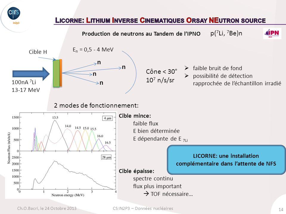 14 Ch.O.Bacri, le 24 Octobre 2013CS IN2P3 – Données nucléaires n n n n Cible H 100nA 7 Li 13-17 MeV Cible mince: faible flux E bien déterminée E dépendante de E 7Li Cible épaisse: spectre continu flux plus important TOF nécessaire… Production de neutrons au Tandem de lIPNO Cône < 30° 10 7 n/s/sr faible bruit de fond possibilité de détection rapprochée de léchantillon irradié E n = 0,5 - 4 MeV 2 modes de fonctionnement: LICORNE: une installation complémentaire dans lattente de NFS p( 7 Li, 7 Be)n
