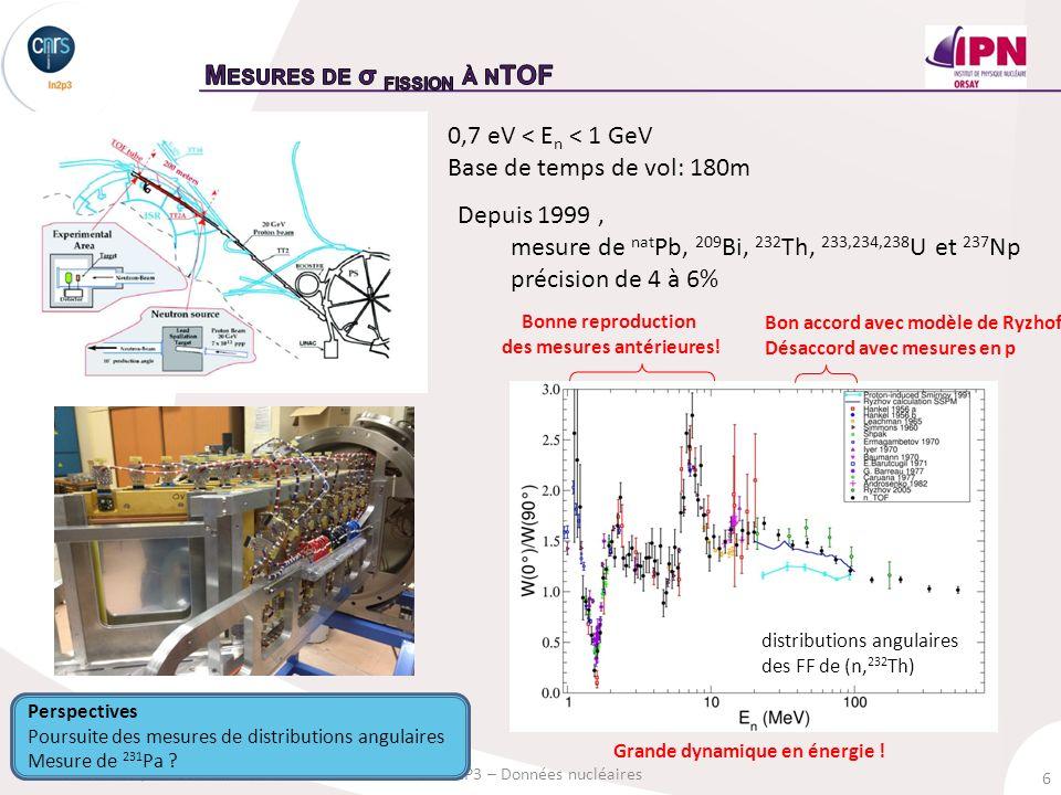 6 Ch.O.Bacri, le 24 Octobre 2013CS IN2P3 – Données nucléaires 0,7 eV < E n < 1 GeV Base de temps de vol: 180m Depuis 1999, mesure de nat Pb, 209 Bi, 232 Th, 233,234,238 U et 237 Np précision de 4 à 6% Grande dynamique en énergie .