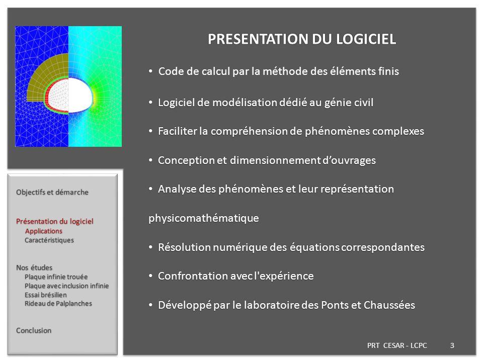 PRT CESAR - LCPC 3 Objectifs et démarche Présentation du logiciel Applications Applications Caractéristiques Caractéristiques Nos études Plaque infini