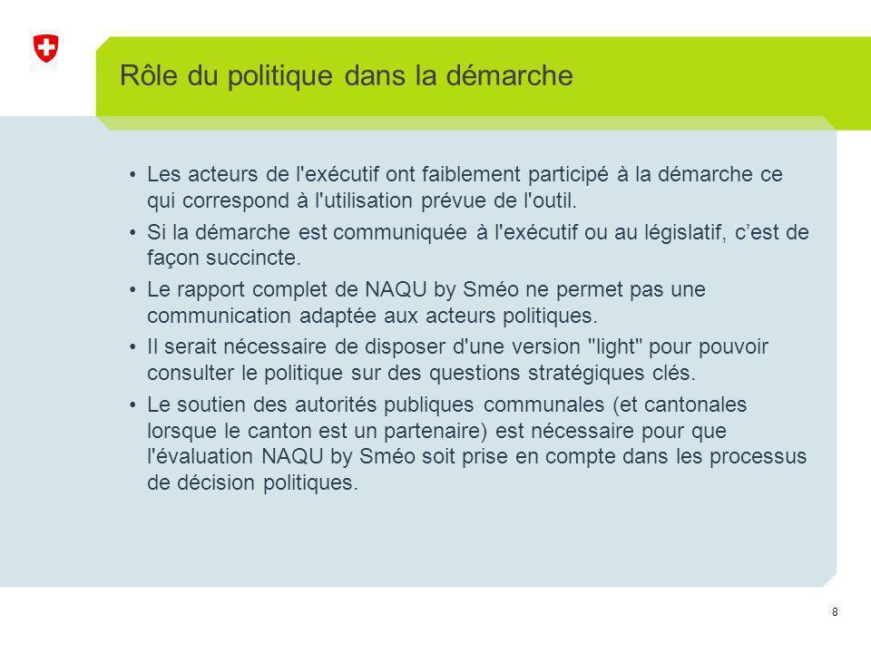 8 Rôle du politique dans la démarche Les acteurs de l exécutif ont faiblement participé à la démarche ce qui correspond à l utilisation prévue de l outil.